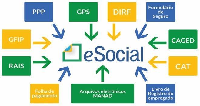 esocial - eSocial